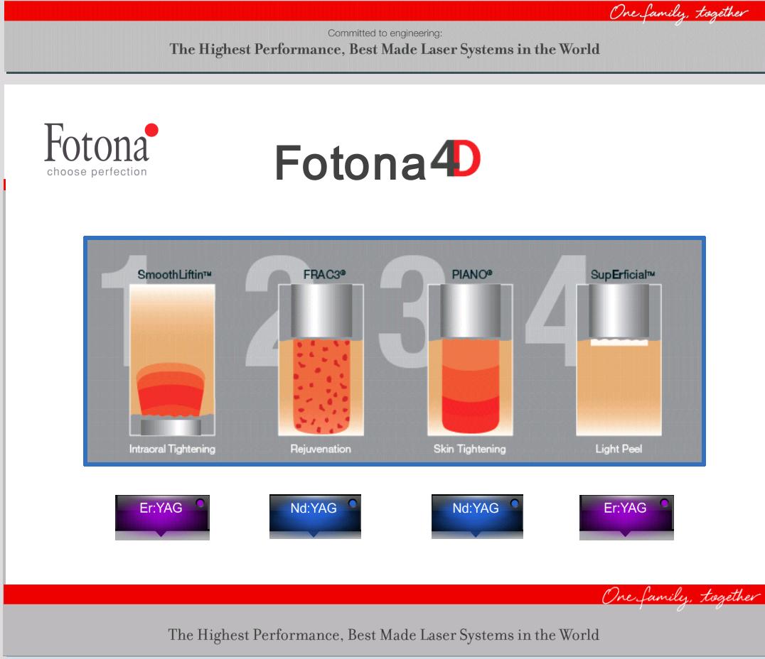 Laser Fotona 4D